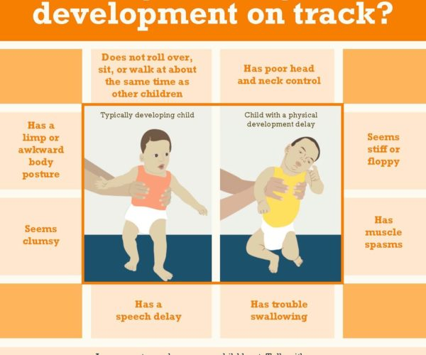 Is Your Child's Physical Development on Track?